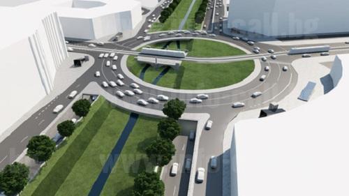 РУТ Pлан - Tранспортно планиране и инвестиционно проектиране Пловдив