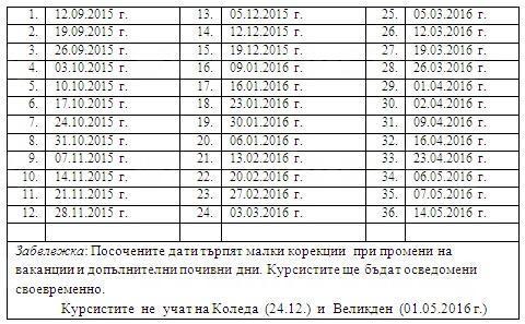 школа СОФРОНИЙ - Курсове за подготовка на дванадесети клас за матури София